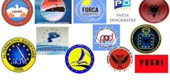 KKSH në iniciativë për bashkimin e subjekteve shqiptare për zgjedhjet parlamentare në Mal të Zi